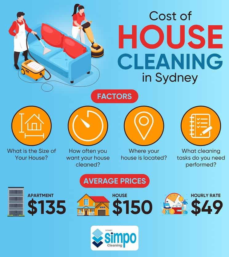 Cost of House Cleaning